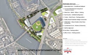 Illustrative Ballpark Site Plan