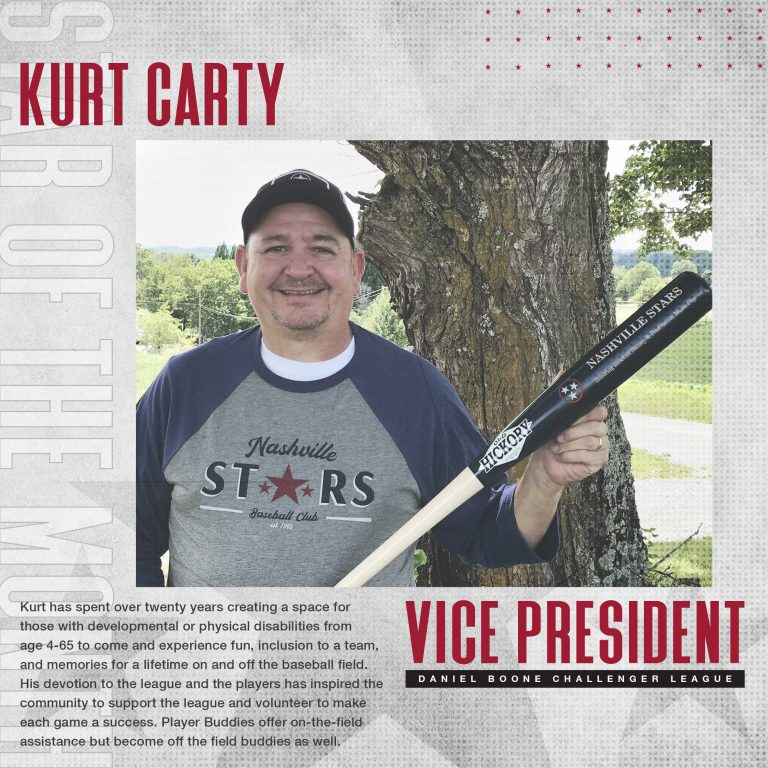 August 2020 Star Of The Month: Kurt Carty